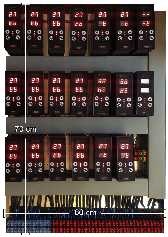 سیستم کنترل هوشمند گلخانه